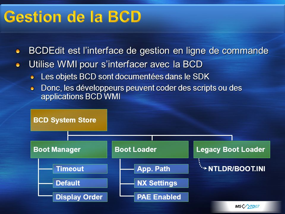 BCDEdit est linterface de gestion en ligne de commande Utilise WMI pour sinterfacer avec la BCD Les objets BCD sont documentées dans le SDK Donc, les développeurs peuvent coder des scripts ou des applications BCD WMI BCD System Store Boot ManagerBoot LoaderLegacy Boot Loader Timeout Default Display Order App.