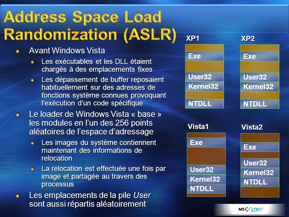 Avant Windows Vista Les exécutables et les DLL étaient chargés à des emplacements fixes Les dépassement de buffer reposaient habituellement sur des ad