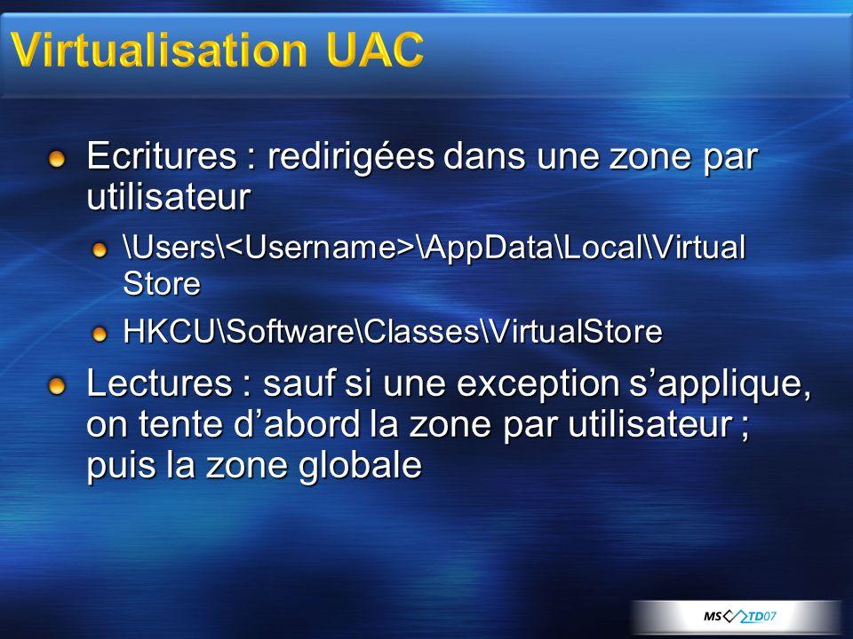 Ecritures : redirigées dans une zone par utilisateur \Users\ \AppData\Local\Virtual Store HKCU\Software\Classes\VirtualStore Lectures : sauf si une ex