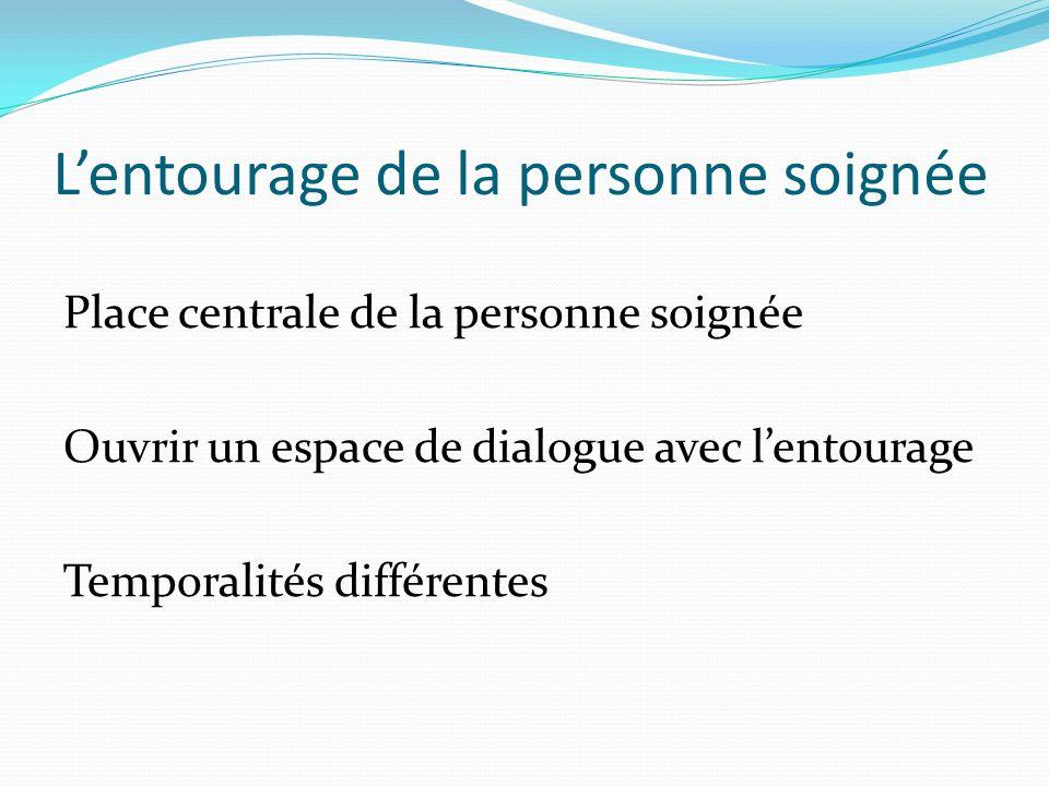 Lentourage de la personne soignée Place centrale de la personne soignée Ouvrir un espace de dialogue avec lentourage Temporalités différentes