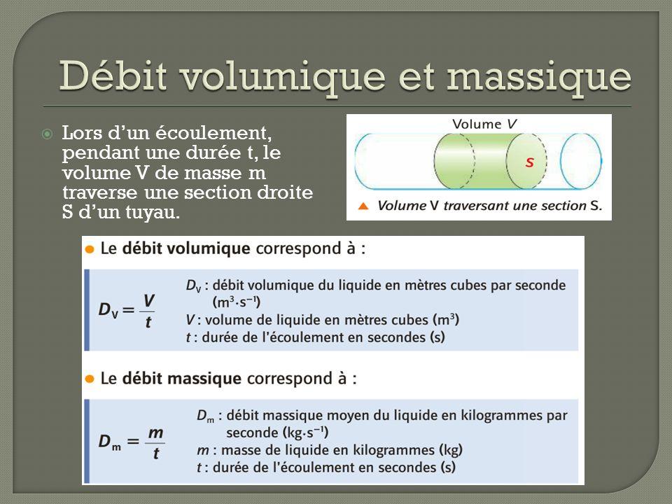 Lors dun écoulement, pendant une durée t, le volume V de masse m traverse une section droite S dun tuyau.