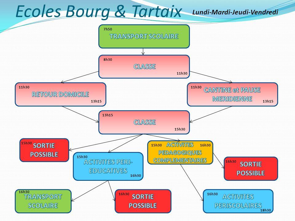 Ecoles Bourg & Tartaix 7h50 8h30 11h30 13h15 11h30 13h15 15h3013h15 15h30 16h3015h30 16h30 15h30 16h30 18h30 16h30 Lundi-Mardi-Jeudi-Vendredi