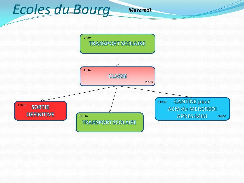 Ecoles du Bourg 7h50 8h30 11h30 Mercredi 11h30 18h00