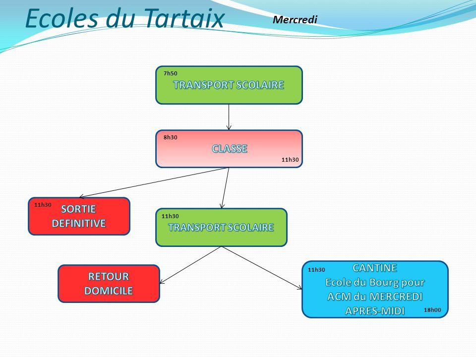 Ecoles du Tartaix 7h50 8h30 11h30 Mercredi 11h30 18h00