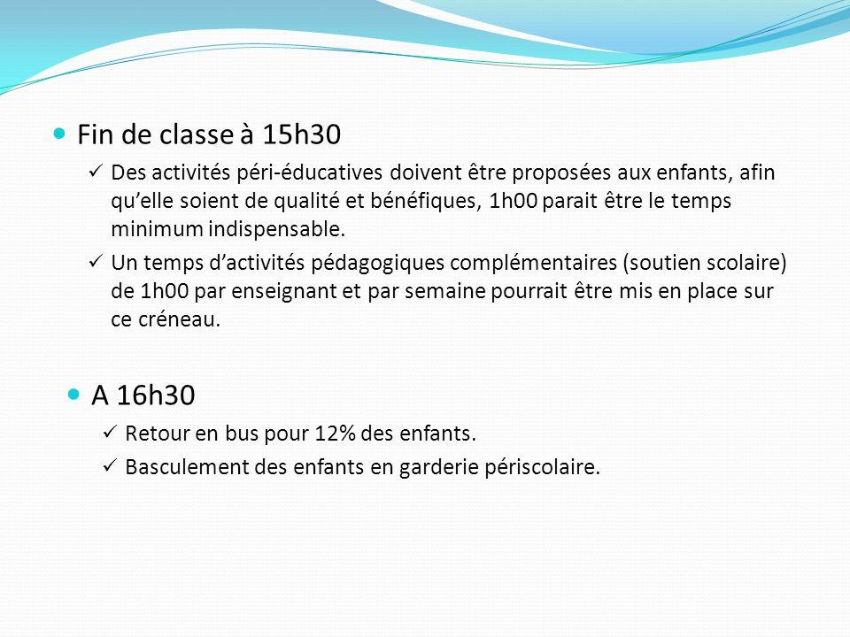 Fin de classe à 15h30 Des activités péri-éducatives doivent être proposées aux enfants, afin quelle soient de qualité et bénéfiques, 1h00 parait être le temps minimum indispensable.