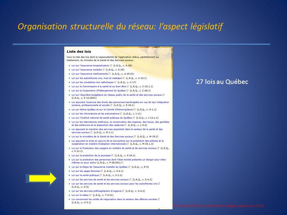 Organisation structurelle du réseau: laspect législatif © Claude Olivier, École de technologie supérieure, 2012 27 lois au Québec