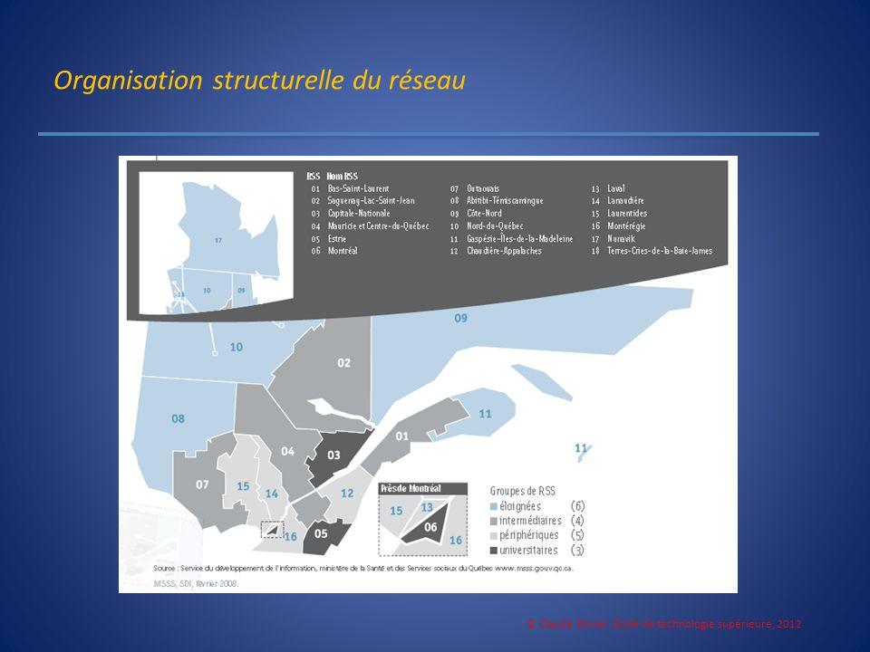 Organisation structurelle du réseau © Claude Olivier, École de technologie supérieure, 2012