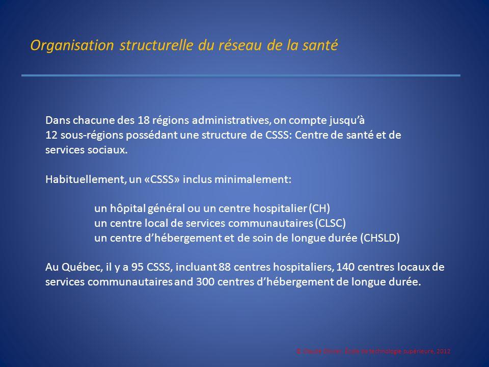 Organisation structurelle du réseau de la santé © Claude Olivier, École de technologie supérieure, 2012 Dans chacune des 18 régions administratives, o