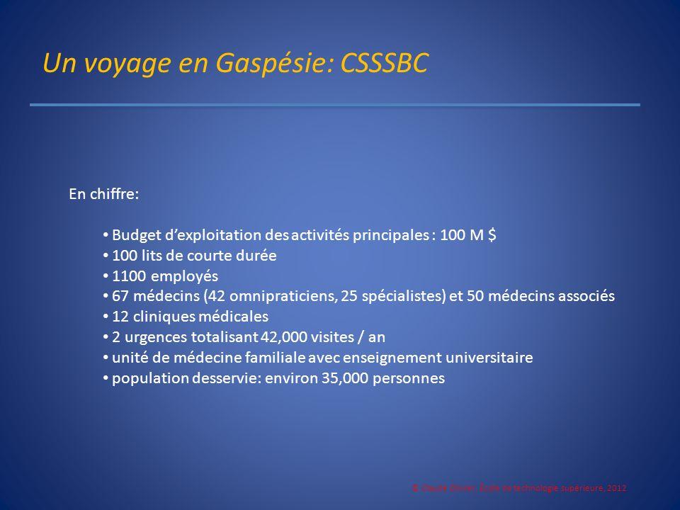 Un voyage en Gaspésie: CSSSBC © Claude Olivier, École de technologie supérieure, 2012 En chiffre: Budget dexploitation des activités principales : 100