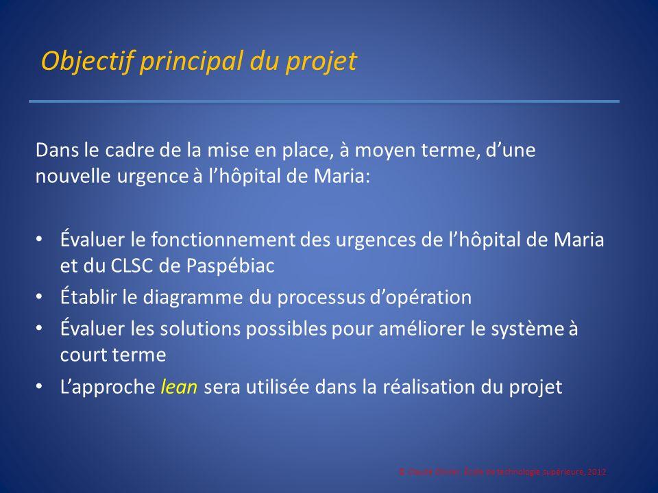 Objectif principal du projet Dans le cadre de la mise en place, à moyen terme, dune nouvelle urgence à lhôpital de Maria: Évaluer le fonctionnement de