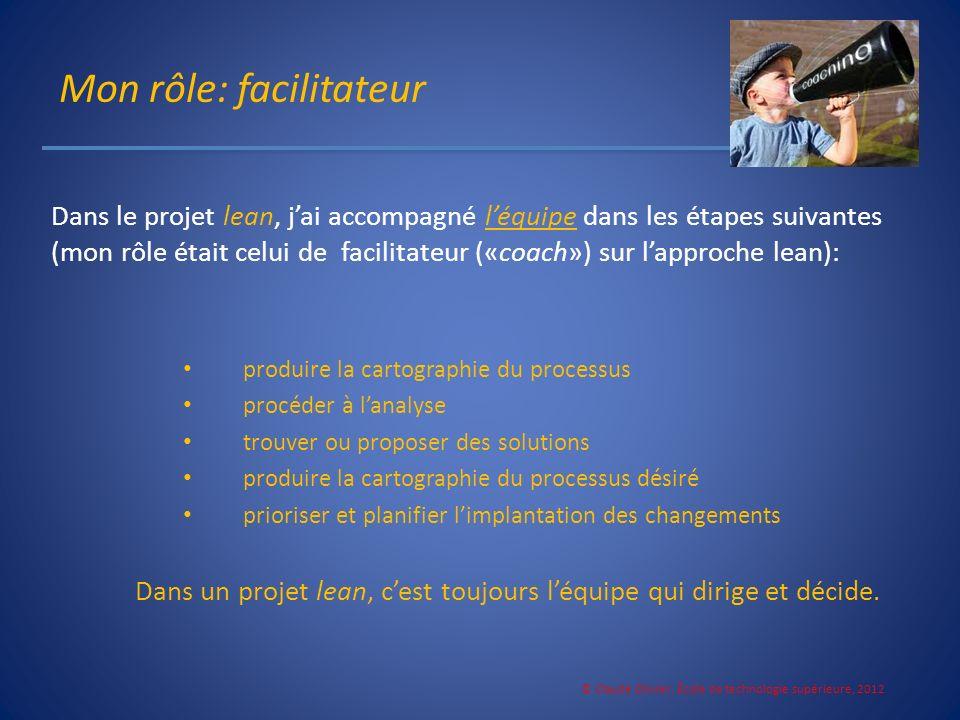 Mon rôle: facilitateur Dans le projet lean, jai accompagné léquipe dans les étapes suivantes (mon rôle était celui de facilitateur («coach») sur lappr