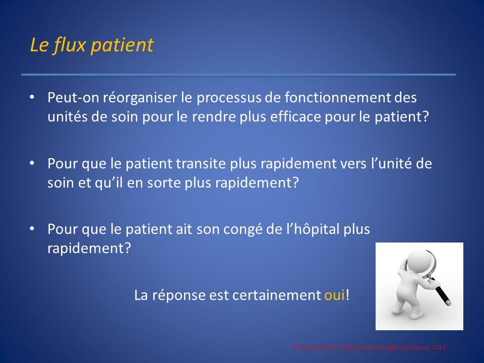 Le flux patient © Claude Olivier, École de technologie supérieure, 2012 Peut-on réorganiser le processus de fonctionnement des unités de soin pour le