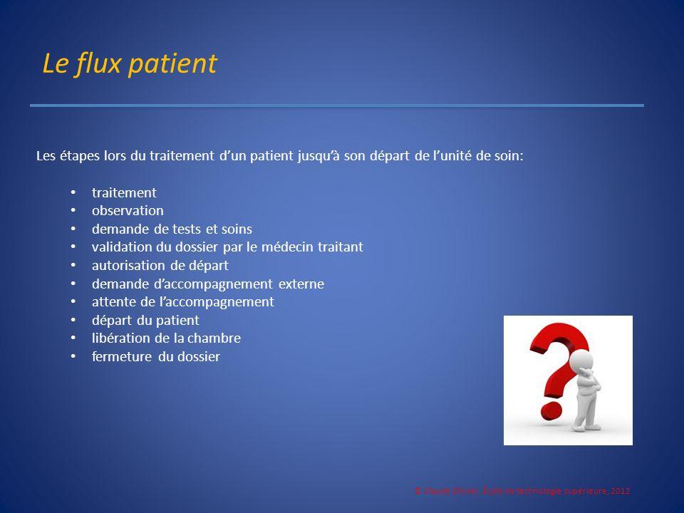 Le flux patient © Claude Olivier, École de technologie supérieure, 2012 Les étapes lors du traitement dun patient jusquà son départ de lunité de soin: