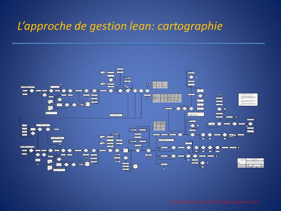 Lapproche de gestion lean: cartographie © Claude Olivier, École de technologie supérieure, 2012