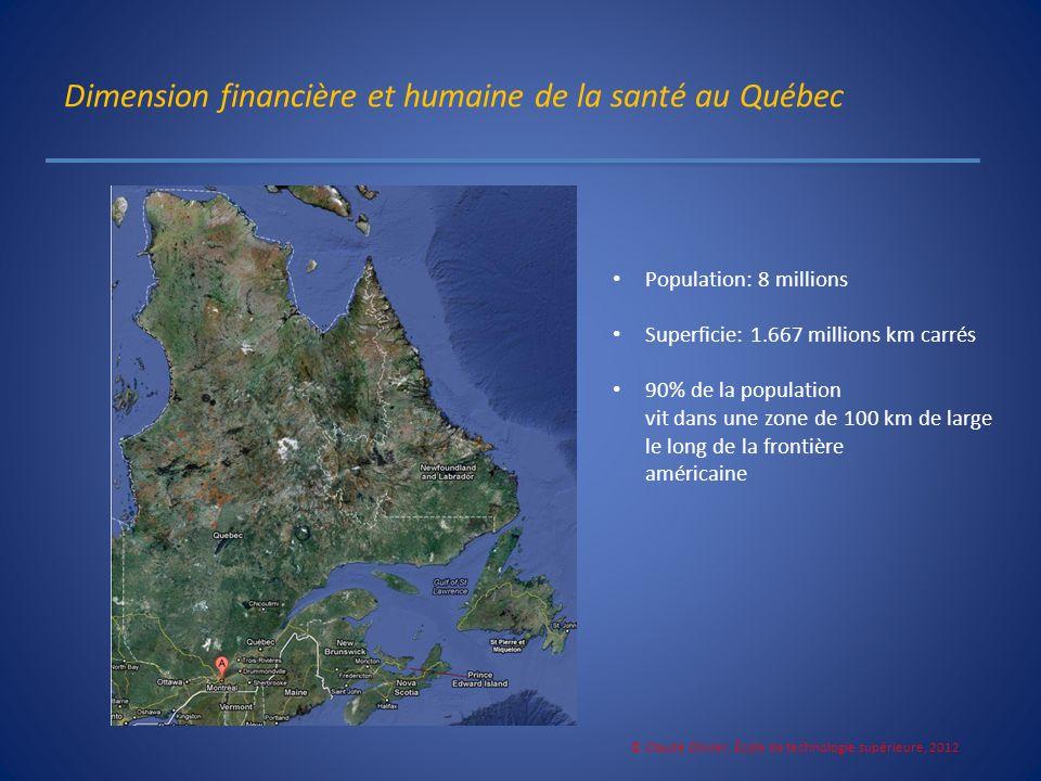 Dimension financière et humaine de la santé au Québec © Claude Olivier, École de technologie supérieure, 2012 Population: 8 millions Superficie: 1.667