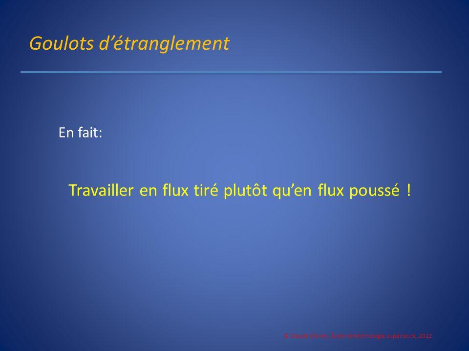 Goulots détranglement © Claude Olivier, École de technologie supérieure, 2012 En fait: Travailler en flux tiré plutôt quen flux poussé !