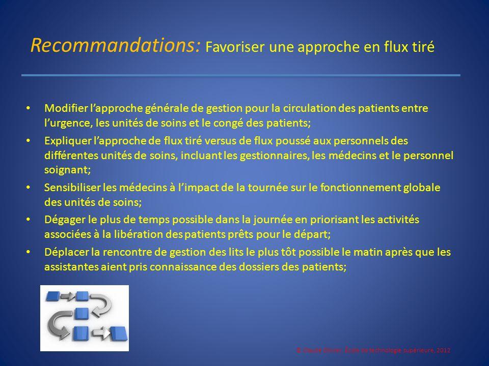 Recommandations: Favoriser une approche en flux tiré Modifier lapproche générale de gestion pour la circulation des patients entre lurgence, les unité