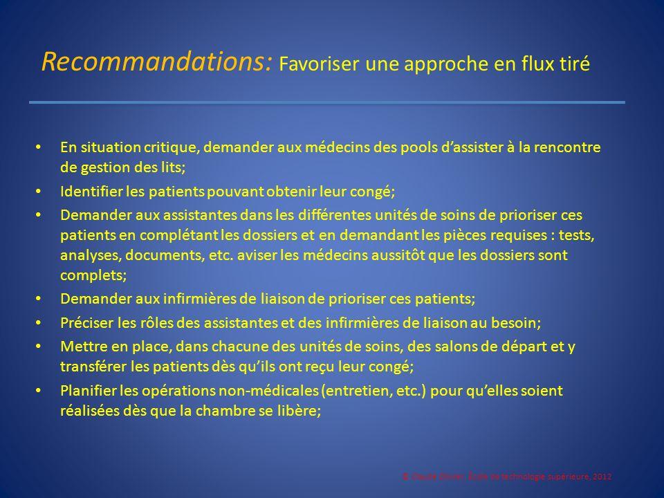 Recommandations: Favoriser une approche en flux tiré En situation critique, demander aux médecins des pools dassister à la rencontre de gestion des li
