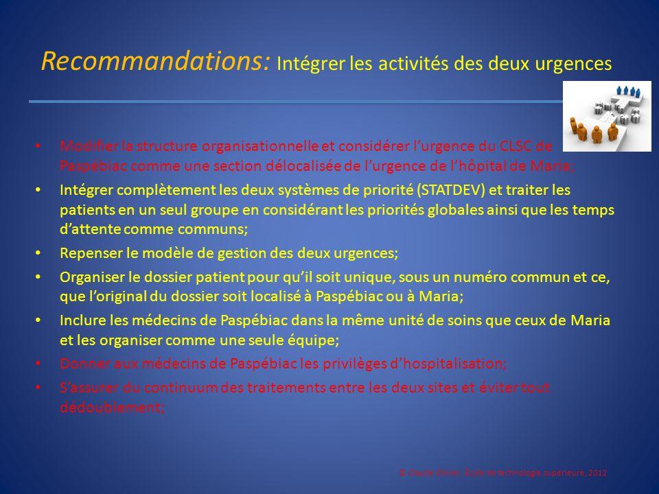 Recommandations: Intégrer les activités des deux urgences Modifier la structure organisationnelle et considérer lurgence du CLSC de Paspébiac comme un