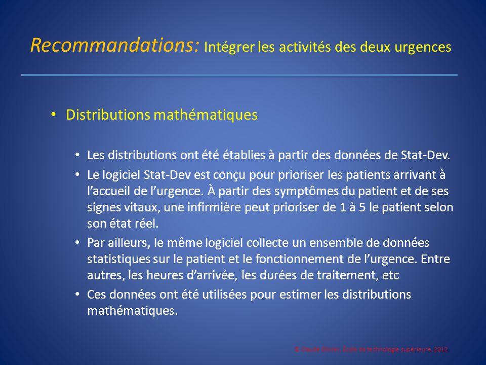Recommandations: Intégrer les activités des deux urgences Distributions mathématiques Les distributions ont été établies à partir des données de Stat-
