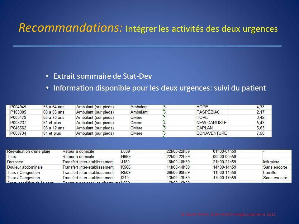 Recommandations: Intégrer les activités des deux urgences Extrait sommaire de Stat-Dev Information disponible pour les deux urgences: suivi du patient