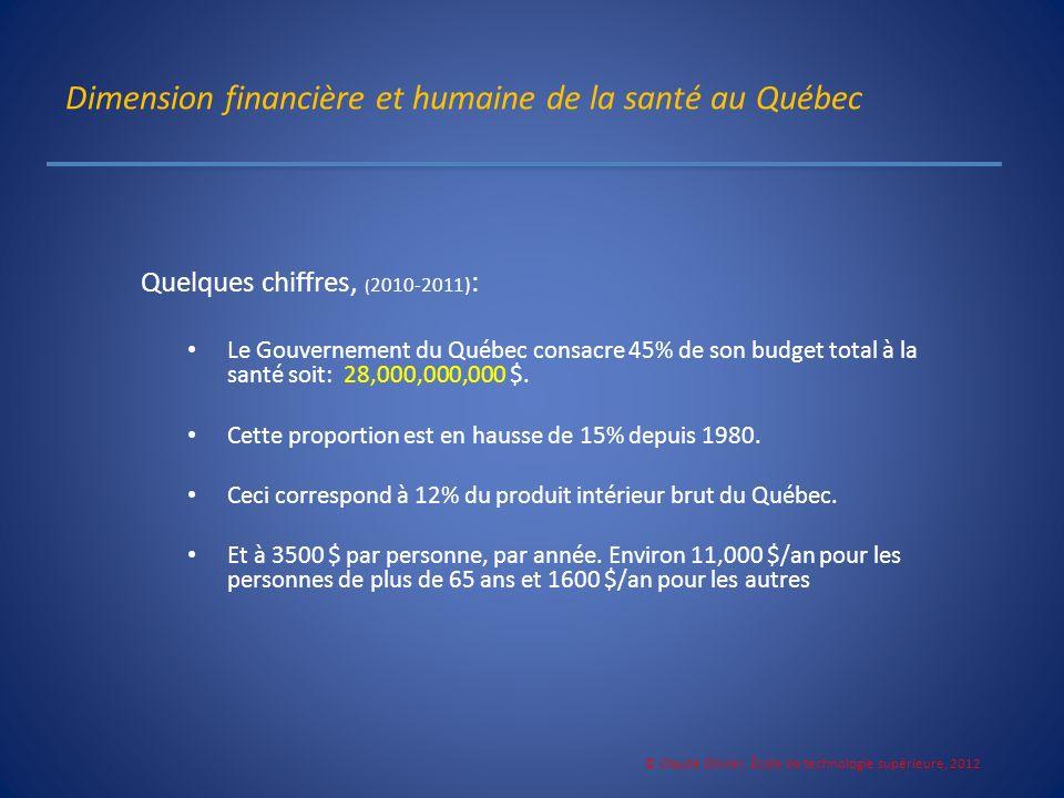 Dimension financière et humaine de la santé au Québec Quelques chiffres, ( 2010-2011) : Le Gouvernement du Québec consacre 45% de son budget total à l