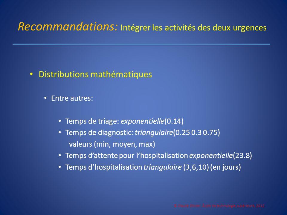 Recommandations: Intégrer les activités des deux urgences Distributions mathématiques Entre autres: Temps de triage: exponentielle(0.14) Temps de diag