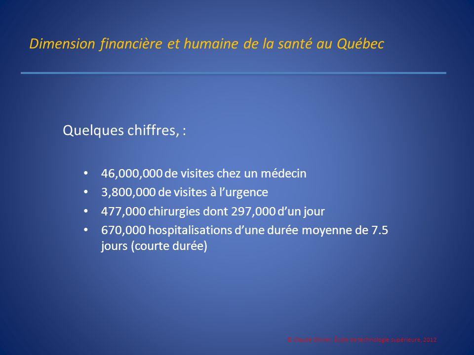 Dimension financière et humaine de la santé au Québec Quelques chiffres, : 46,000,000 de visites chez un médecin 3,800,000 de visites à lurgence 477,0