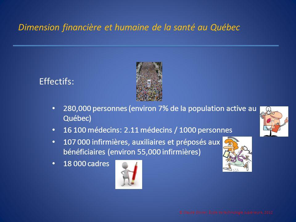 Dimension financière et humaine de la santé au Québec Effectifs: 280,000 personnes (environ 7% de la population active au Québec) 16 100 médecins: 2.1