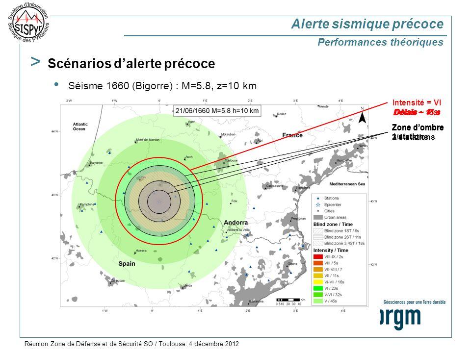 > Scénarios dalerte précoce Séisme 1660 (Bigorre) : M=5.8, z=10 km Intensité = VI Zone dombre 3/4 stations Zone dombre 2 stations Zone dombre 1 station Délais ~ 15 s Délais ~ 11 sDélais ~ 4 s Alerte sismique précoce Performances théoriques Réunion Zone de Défense et de Sécurité SO / Toulouse: 4 décembre 2012