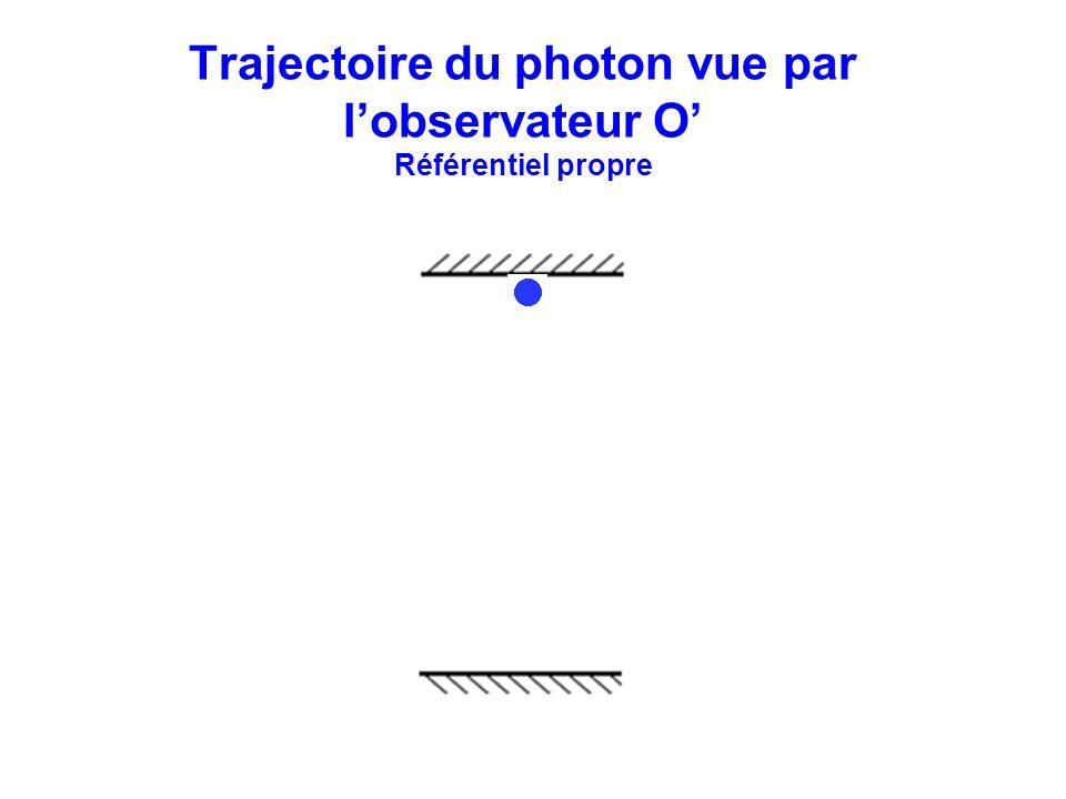 Trajectoire du photon vue par lobservatrice O