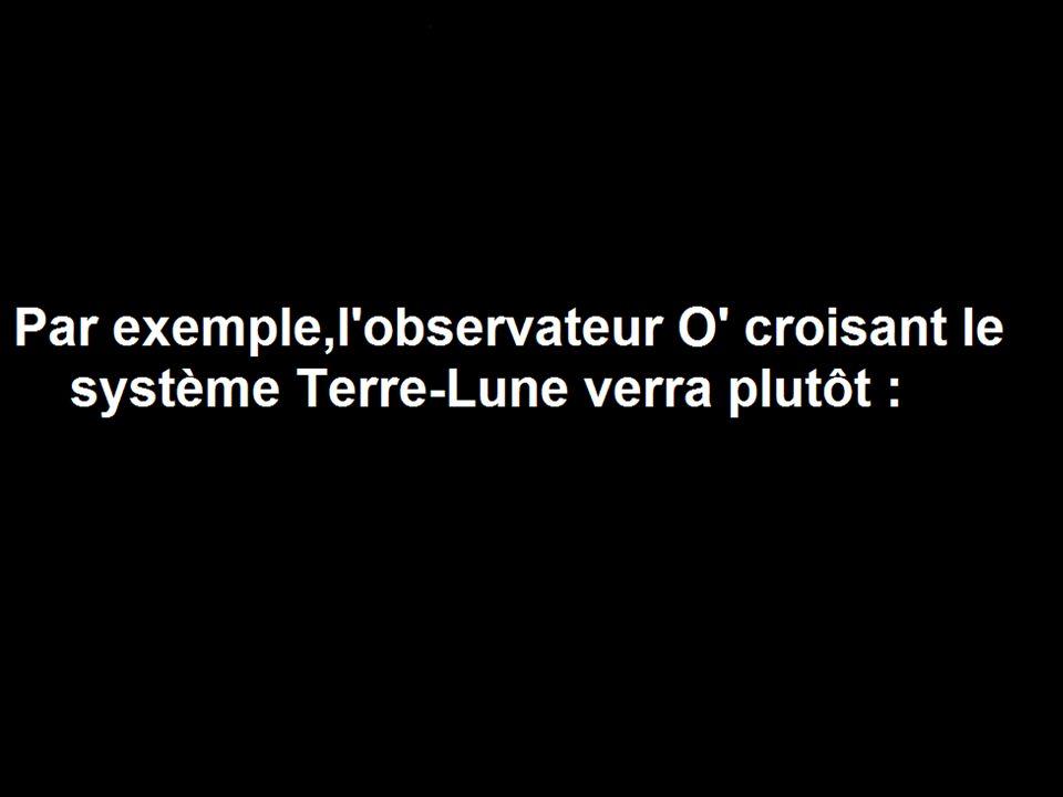 Remarques: Les longueurs perpendiculaires à la direction du mouvement ne changent pas. (La distance entre les 2 miroirs est égale à d dans R et dans R