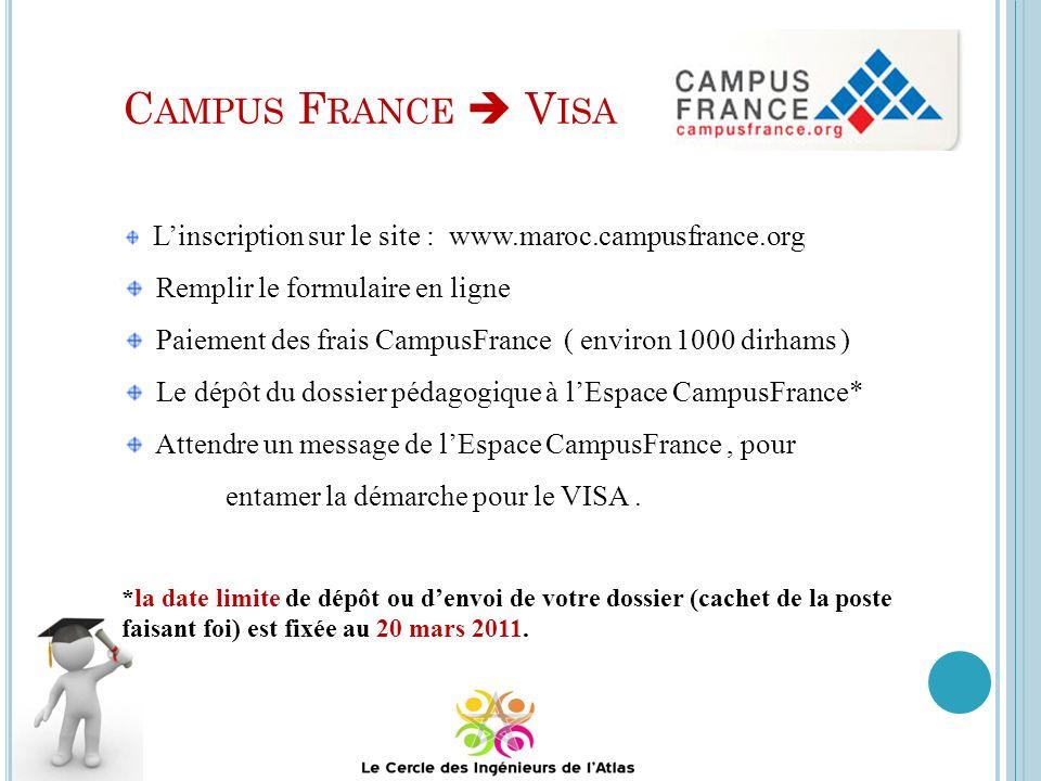 C AMPUS F RANCE V ISA Linscription sur le site : www.maroc.campusfrance.org Remplir le formulaire en ligne Paiement des frais CampusFrance ( environ 1000 dirhams ) Le dépôt du dossier pédagogique à lEspace CampusFrance* Attendre un message de lEspace CampusFrance, pour entamer la démarche pour le VISA.