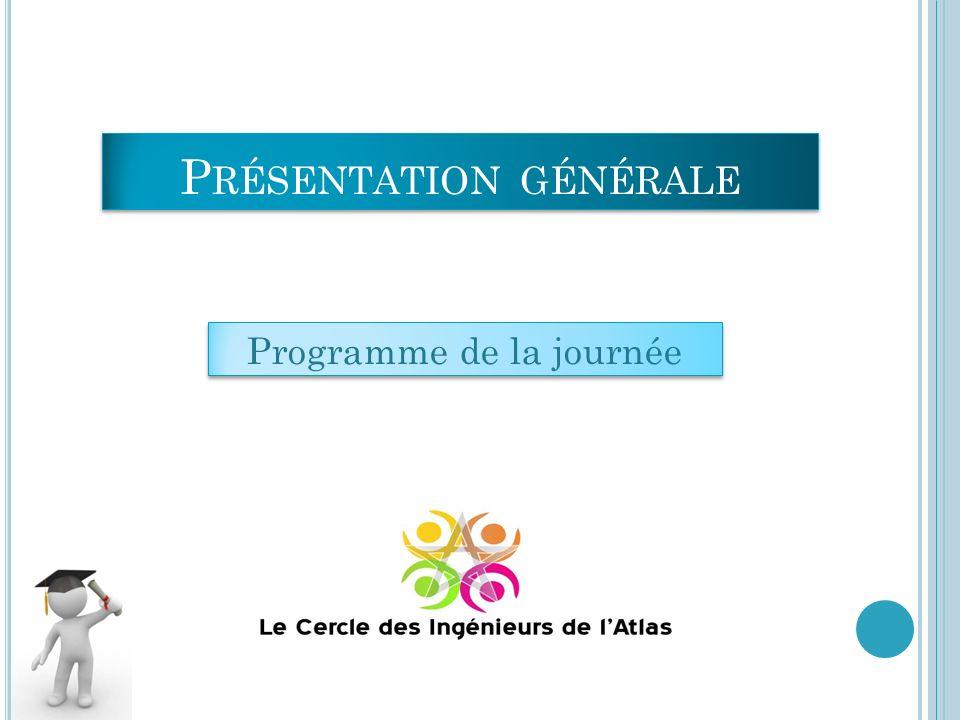 TIPE La fiche synoptique doit être réalisée par le candidat avant le 1 er juin 2011 minuit sur : http://www.scei-concours.fr/ rubrique Fiche synoptique (cette rubrique sera disponible à partir du 20 janvier).