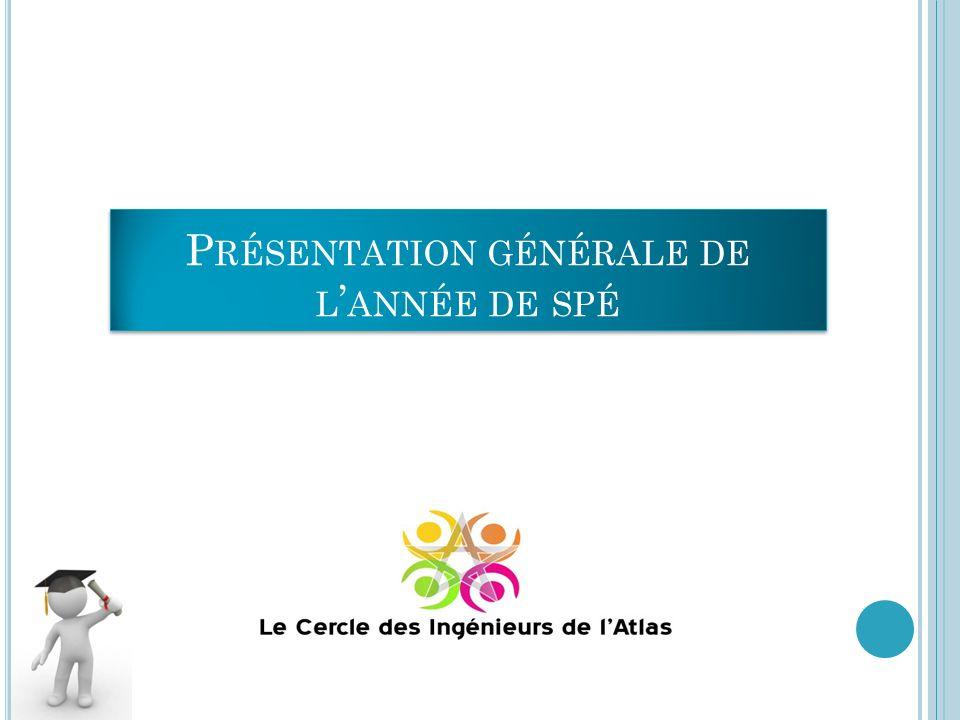 TIPE/ADS Concours marocain TIPE Concours français TIPE ADS