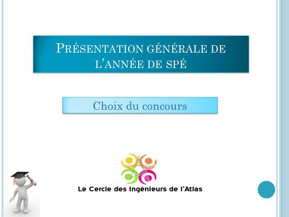 Procédure dinscription sur le site SCEI C ONCOURS FRANÇAIS