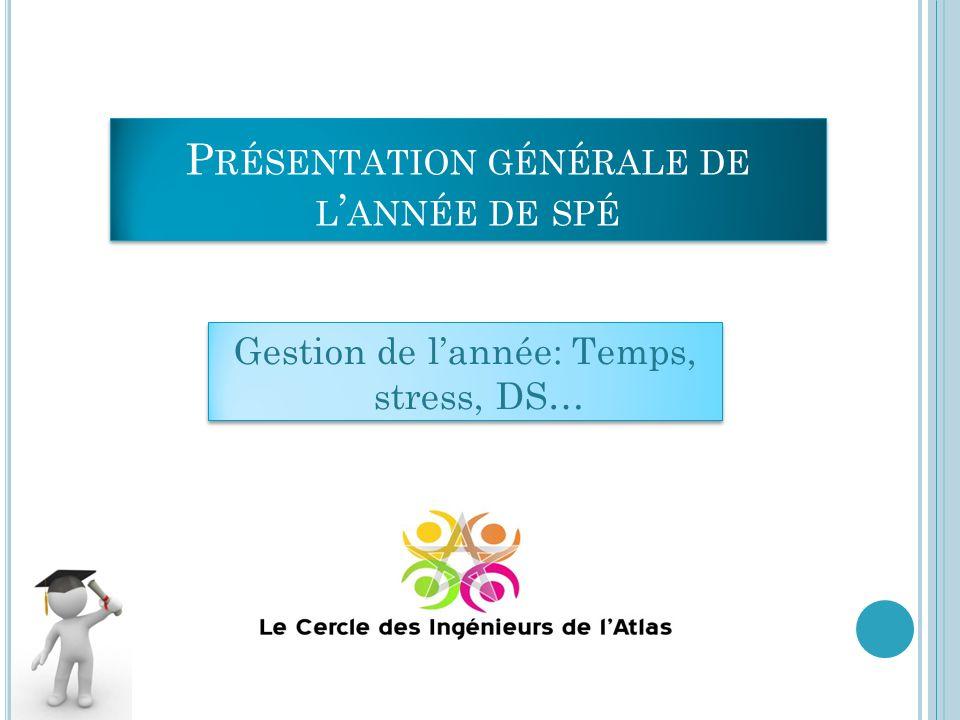 P RÉSENTATION GÉNÉRALE DE L ANNÉE DE SPÉ Gestion de lannée: Temps, stress, DS…