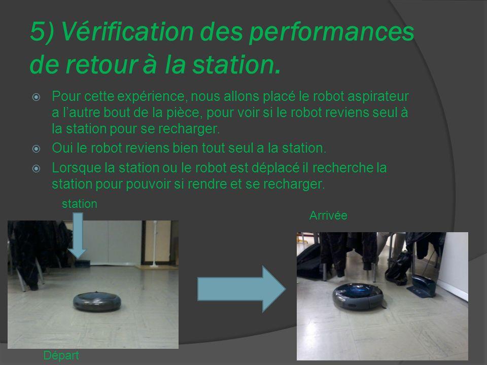 5) Vérification des performances de retour à la station. Pour cette expérience, nous allons placé le robot aspirateur a lautre bout de la pièce, pour