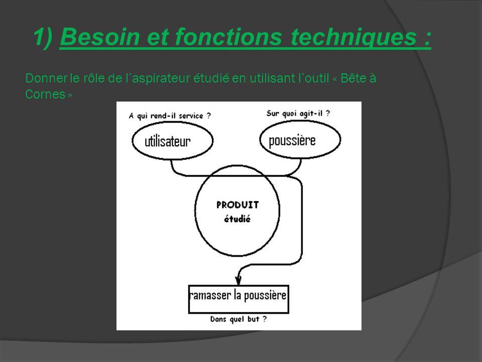 A Donner le rôle de laspirateur étudié en utilisant loutil « Bête à Cornes » 1) Besoin et fonctions techniques :