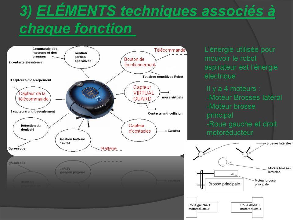 3) ELÉMENTS techniques associés à chaque fonction Bouton de fonctionnement Capteur VIRTUAL GUARD Capteur dobstacles Capteur de la télécommande Télécom