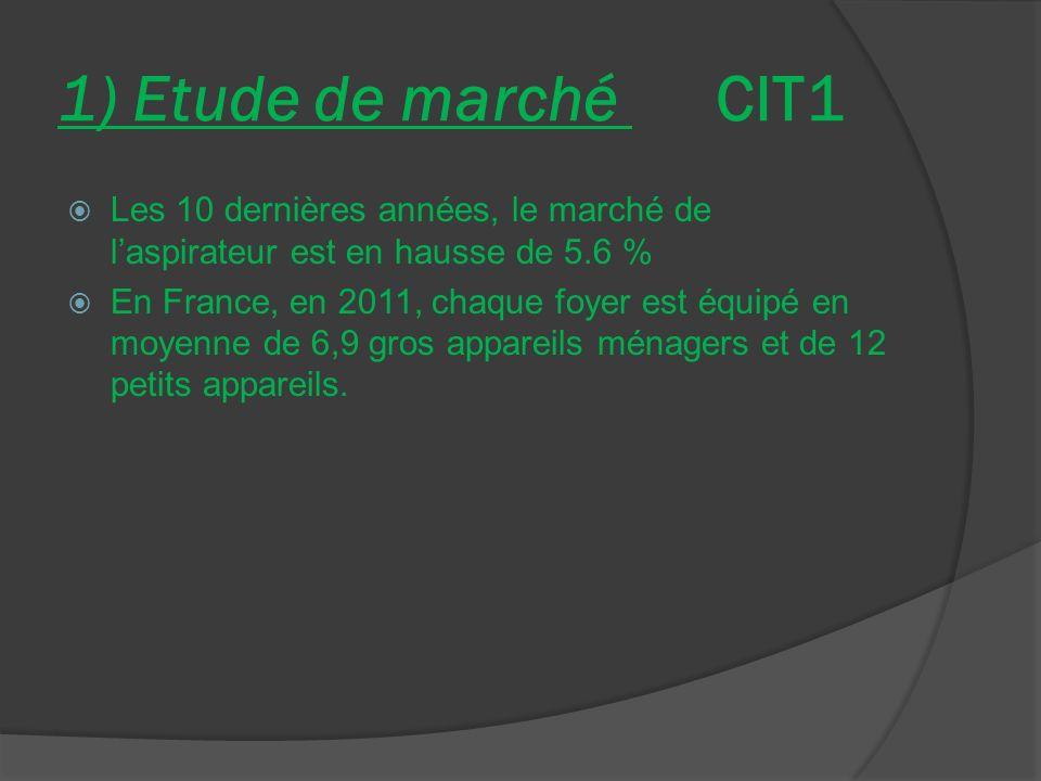 1) Etude de marché CIT1 Les 10 dernières années, le marché de laspirateur est en hausse de 5.6 % En France, en 2011, chaque foyer est équipé en moyenne de 6,9 gros appareils ménagers et de 12 petits appareils.