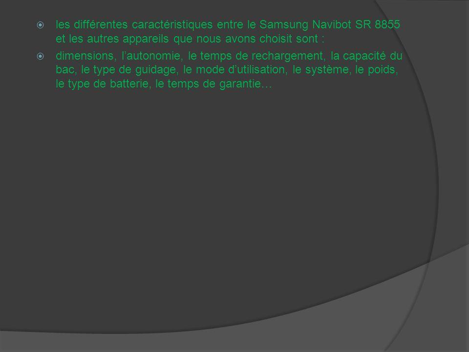 les différentes caractéristiques entre le Samsung Navibot SR 8855 et les autres appareils que nous avons choisit sont : dimensions, lautonomie, le temps de rechargement, la capacité du bac, le type de guidage, le mode dutilisation, le système, le poids, le type de batterie, le temps de garantie…
