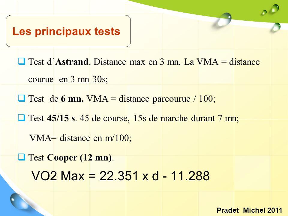 Test dAstrand. Distance max en 3 mn. La VMA = distance courue en 3 mn 30s; Test de 6 mn. VMA = distance parcourue / 100; Test 45/15 s. 45 de course, 1