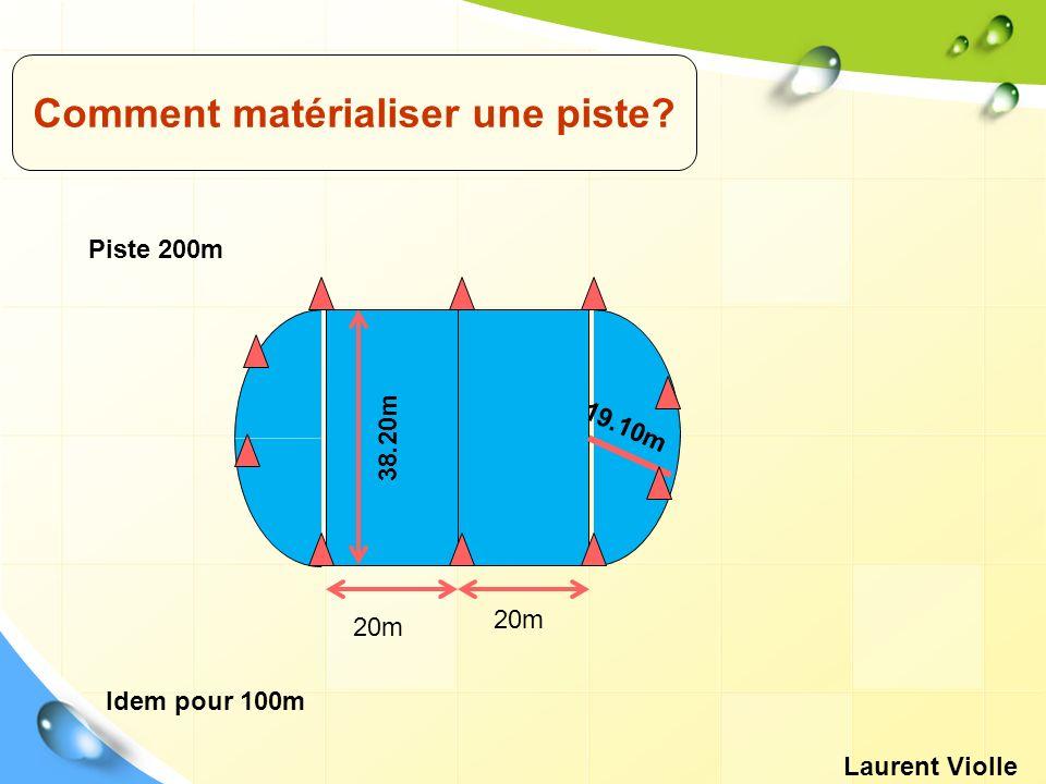 Comment matérialiser une piste? 20m 38.20m 19.10m Piste 200m Idem pour 100m Laurent Violle