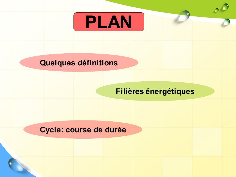 Quelques définitions Filières énergétiques Cycle: course de durée PLAN
