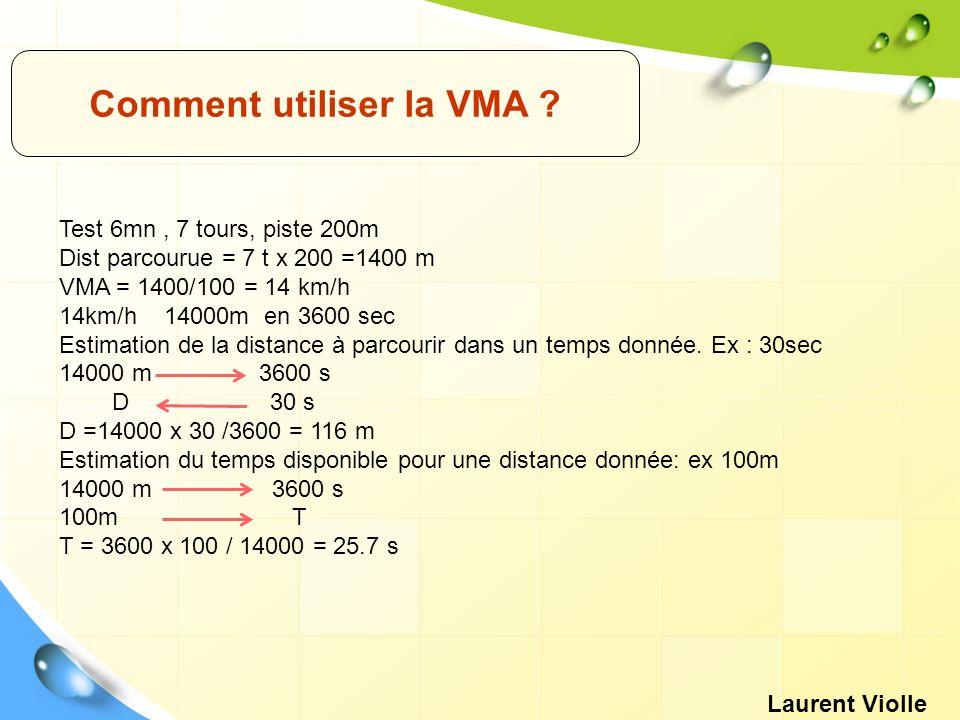 Comment utiliser la VMA ? Test 6mn, 7 tours, piste 200m Dist parcourue = 7 t x 200 =1400 m VMA = 1400/100 = 14 km/h 14km/h 14000m en 3600 sec Estimati