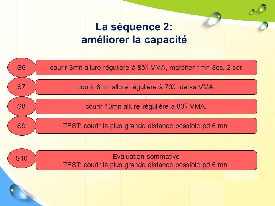 S10 Evaluation sommative TEST: courir la plus grande distance possible pd 6 mn. S6 courir 3mn allure régulière à 85٪ VMA, marcher 1mn 3os, 2 ser S9 TE