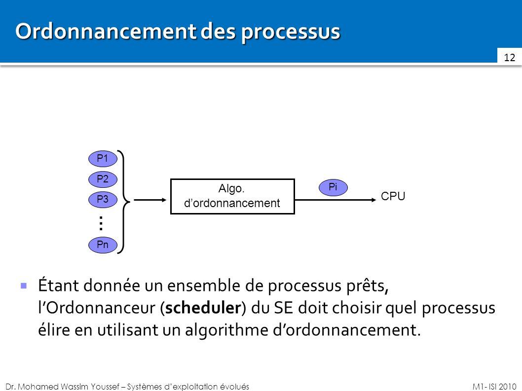 Dr. Mohamed Wassim Youssef – Systèmes dexploitation évoluésM1- ISI 2010 Ordonnancement des processus Étant donnée un ensemble de processus prêts, lOrd