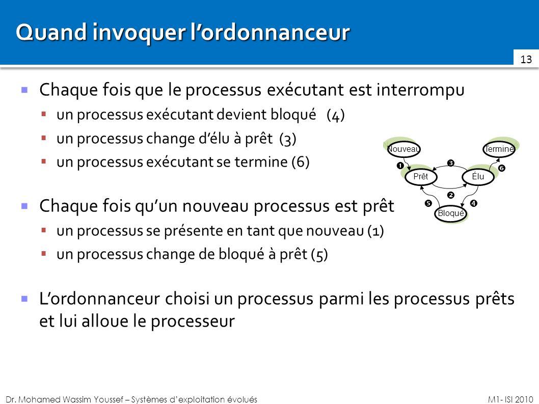 Dr. Mohamed Wassim Youssef – Systèmes dexploitation évoluésM1- ISI 2010 Quand invoquer lordonnanceur Chaque fois que le processus exécutant est interr