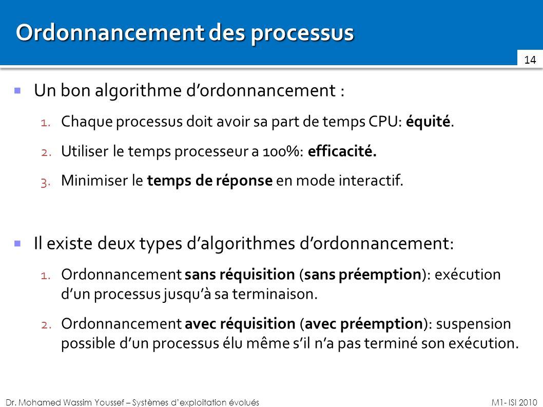 Dr. Mohamed Wassim Youssef – Systèmes dexploitation évoluésM1- ISI 2010 Ordonnancement des processus Un bon algorithme dordonnancement : 1. Chaque pro